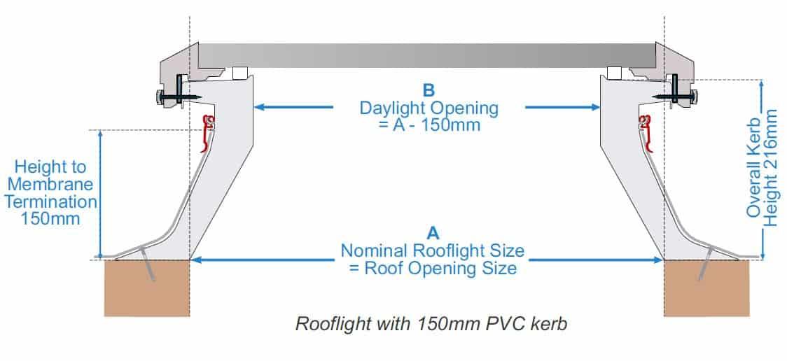 flat-glass-rooflight-measurements-drawing2
